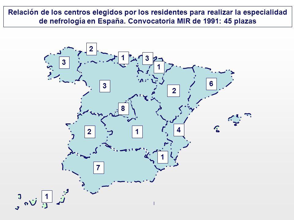 Relación de los centros elegidos por los residentes para realizar la especialidad de nefrología en España. Convocatoria MIR de 1991: 45 plazas