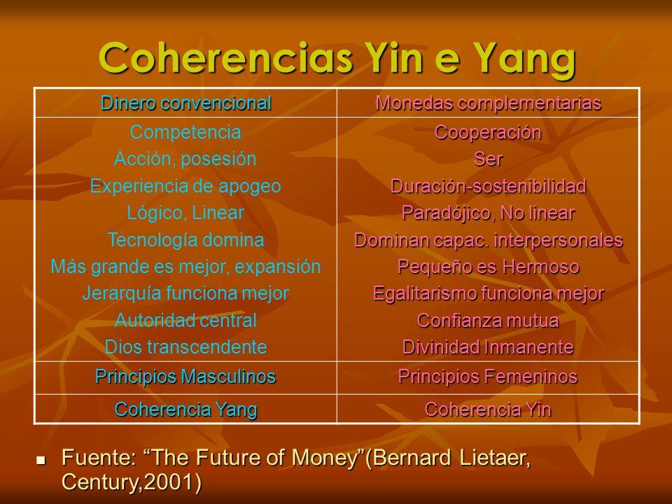 Coherencias Yin e YangDinero convencional. Monedas complementarias. Competencia. Acción, posesión. Experiencia de apogeo.