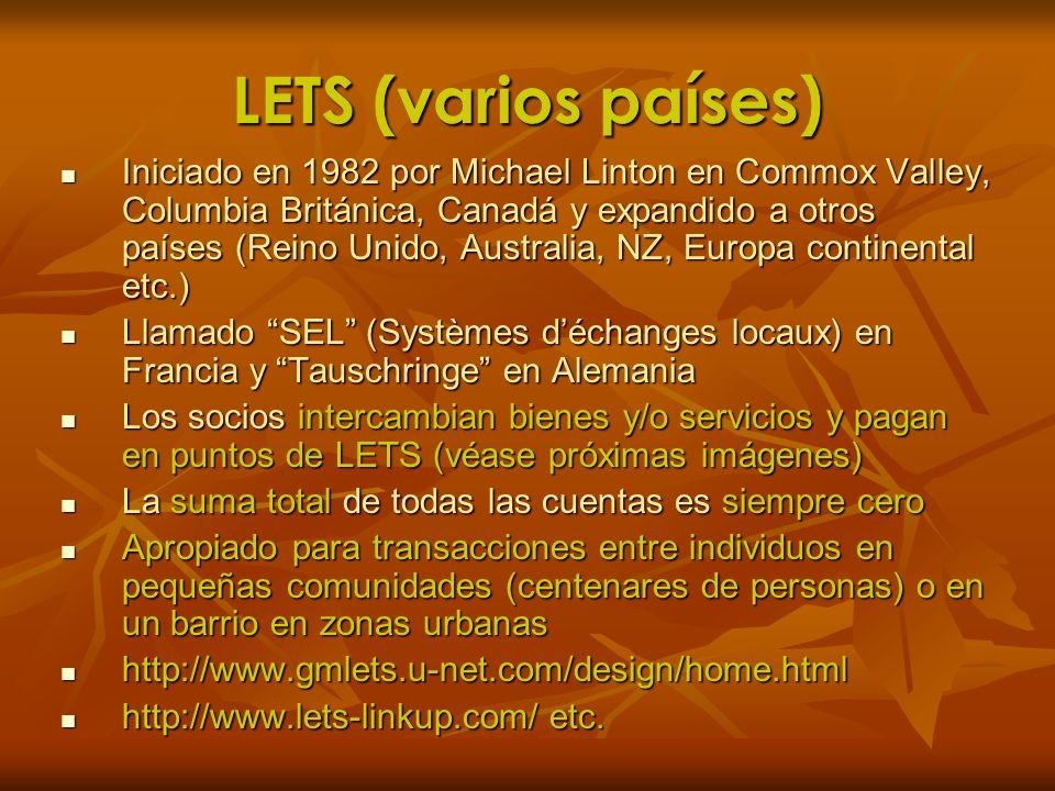 LETS (varios países)