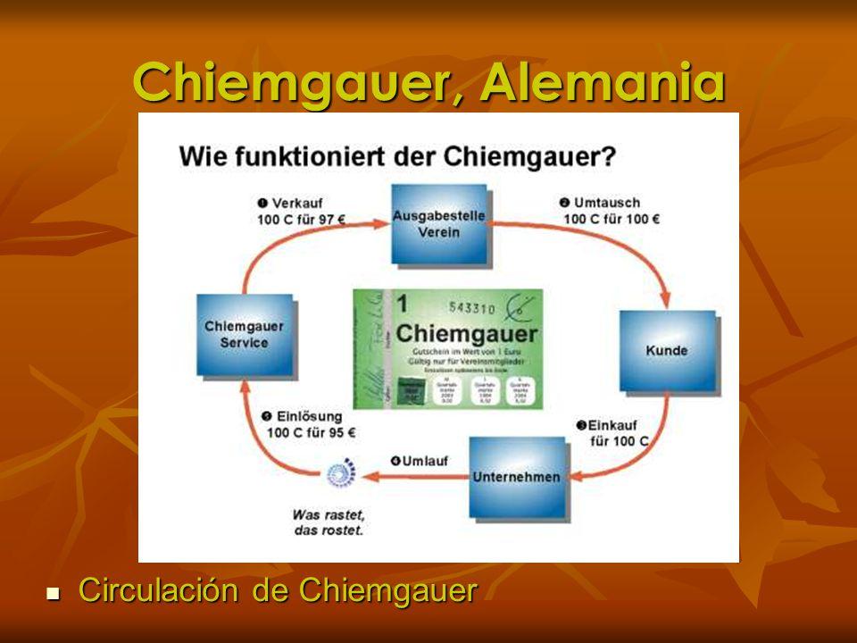Chiemgauer, Alemania Circulación de Chiemgauer