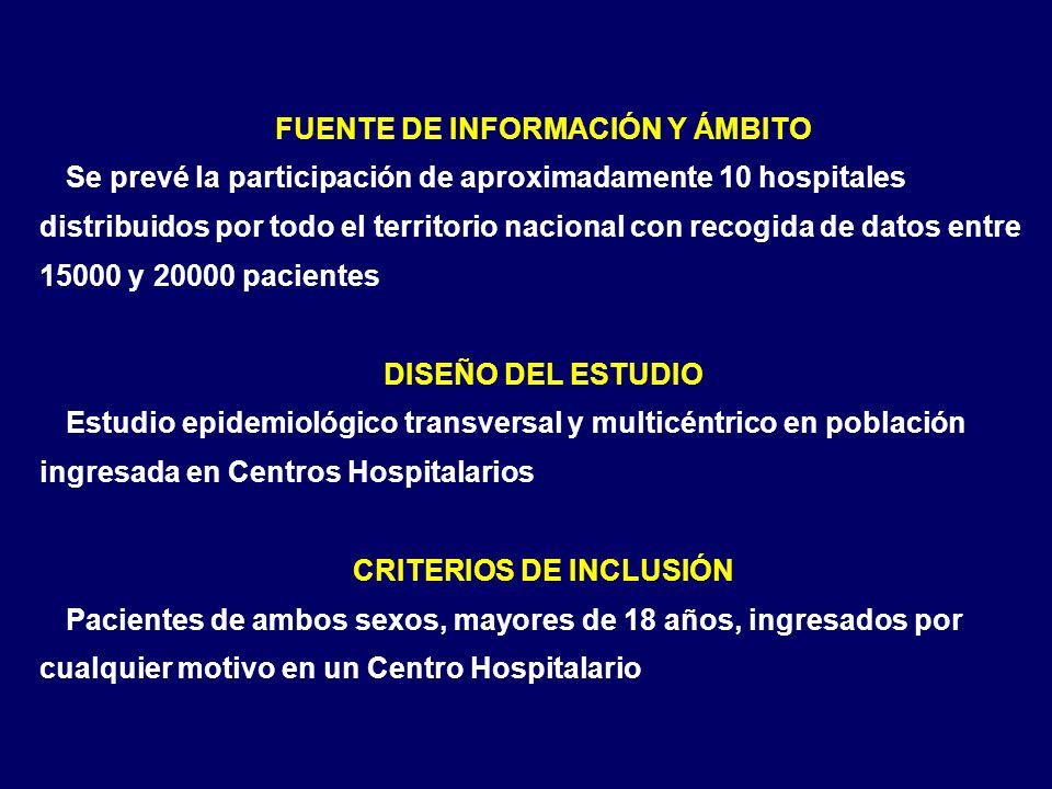 FUENTE DE INFORMACIÓN Y ÁMBITO CRITERIOS DE INCLUSIÓN
