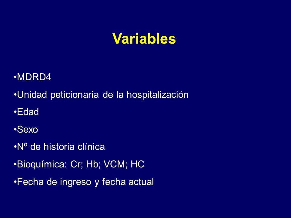 Variables MDRD4 Unidad peticionaria de la hospitalización Edad Sexo