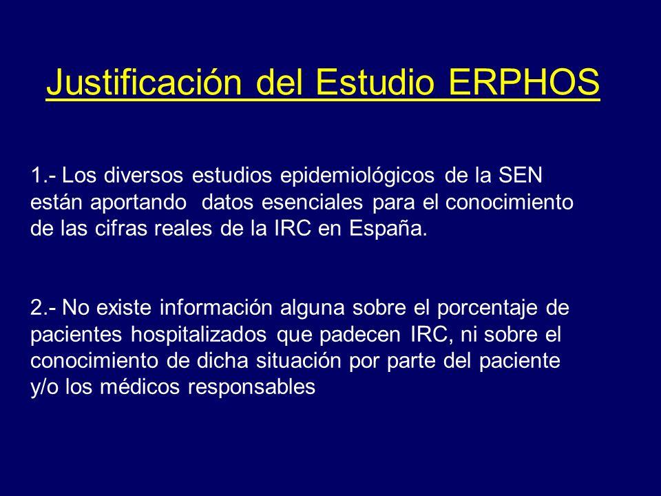 Justificación del Estudio ERPHOS