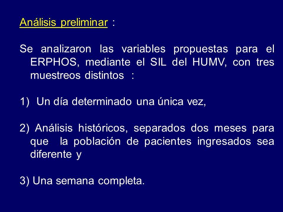 Análisis preliminar : Se analizaron las variables propuestas para el ERPHOS, mediante el SIL del HUMV, con tres muestreos distintos :