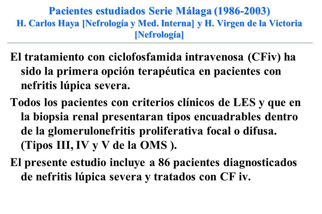 Pacientes estudiados Serie Málaga (1986-2003) H