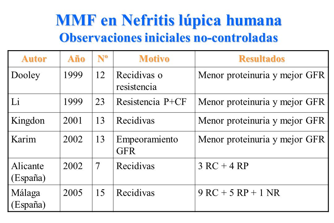 MMF en Nefritis lúpica humana Observaciones iniciales no-controladas