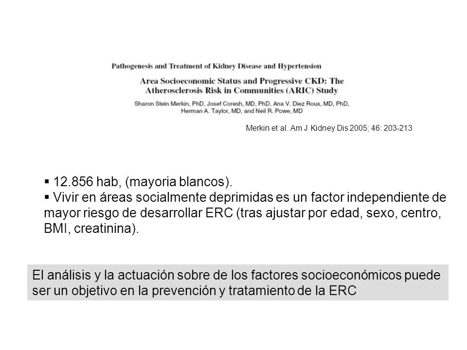Merkin et al. Am J Kidney Dis 2005; 46: 203-213