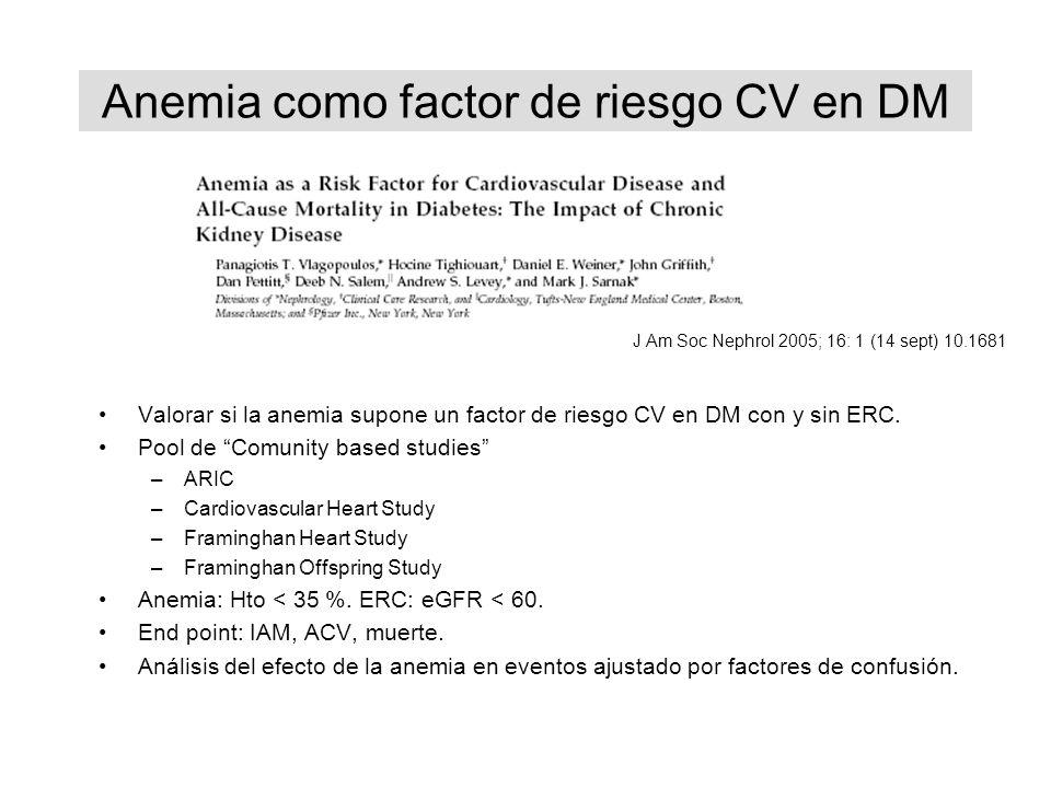 Anemia como factor de riesgo CV en DM