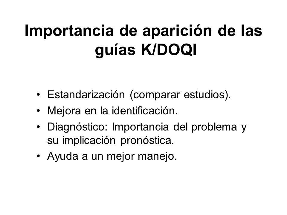 Importancia de aparición de las guías K/DOQI