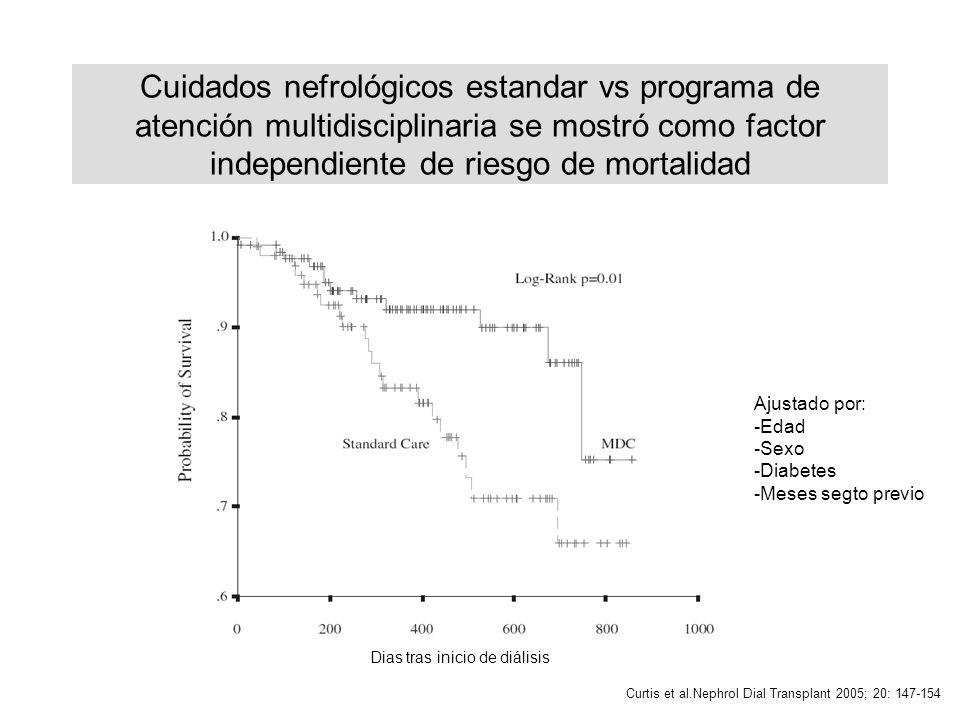 Cuidados nefrológicos estandar vs programa de atención multidisciplinaria se mostró como factor independiente de riesgo de mortalidad