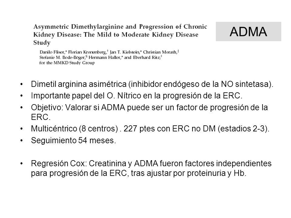 ADMA Dimetil arginina asimétrica (inhibidor endógeso de la NO sintetasa). Importante papel del O. Nítrico en la progresión de la ERC.