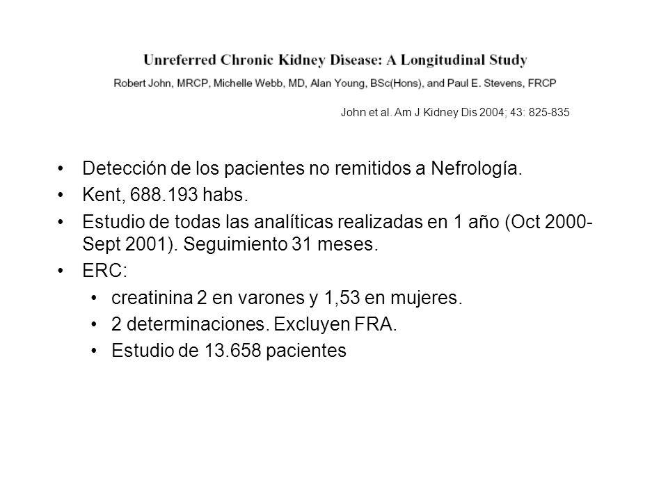 Detección de los pacientes no remitidos a Nefrología.
