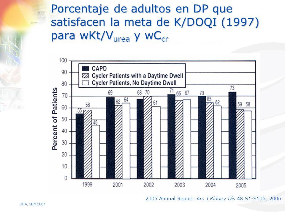 Porcentaje de adultos en DP que satisfacen la meta de K/DOQI (1997) para wKt/Vurea y wCcr