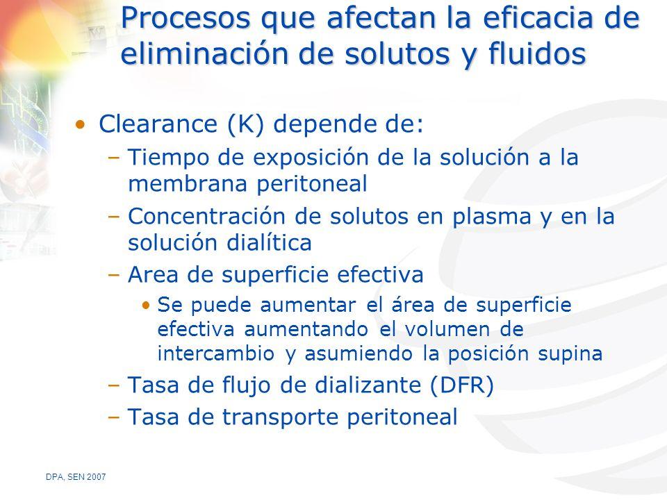 Procesos que afectan la eficacia de eliminación de solutos y fluidos