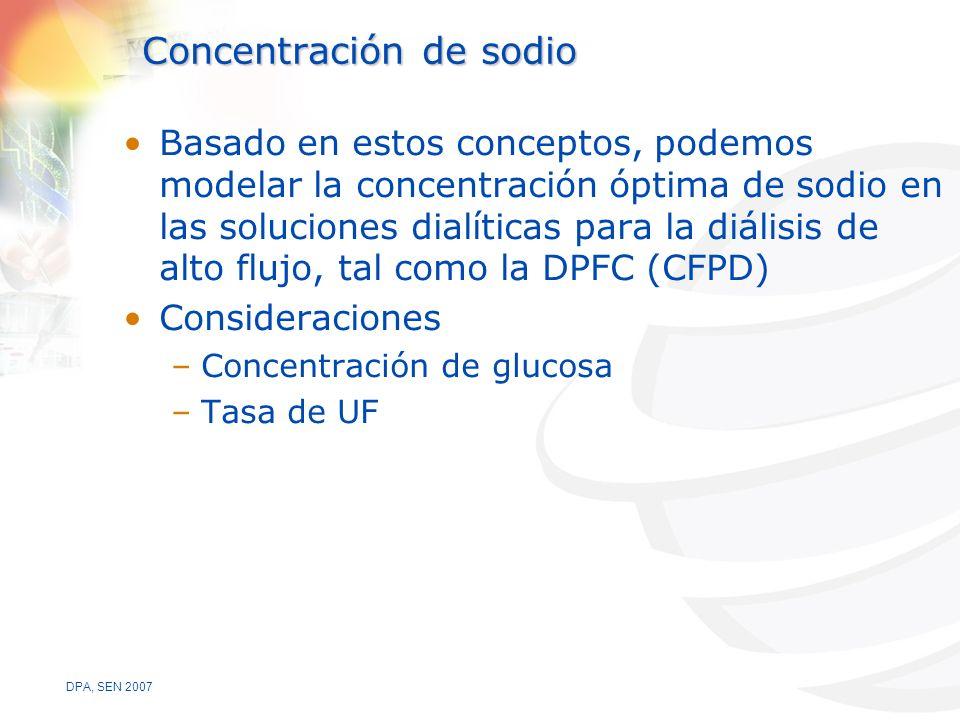 Concentración de sodio