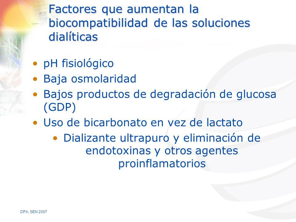 Factores que aumentan la biocompatibilidad de las soluciones dialíticas