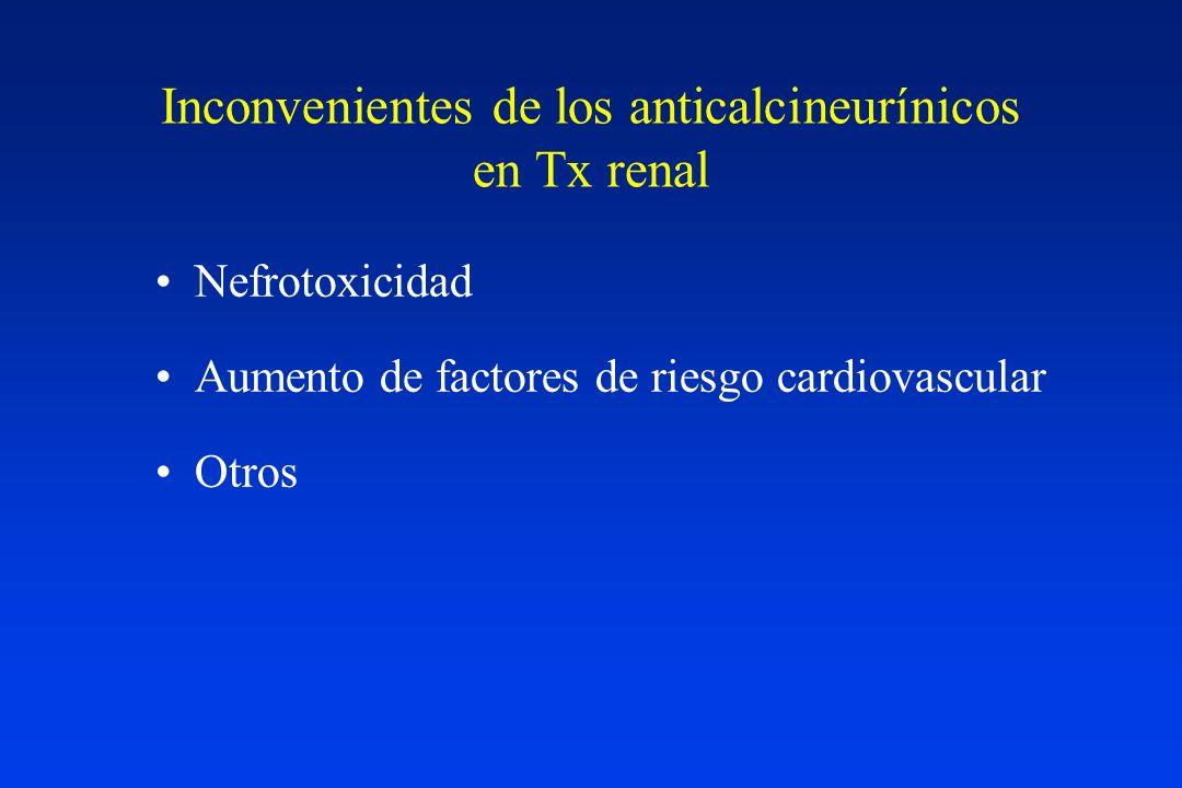 Inconvenientes de los anticalcineurínicos en Tx renal