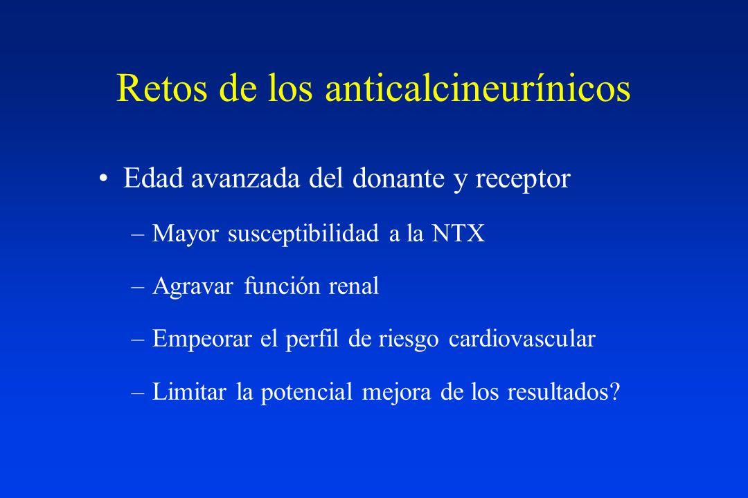 Retos de los anticalcineurínicos