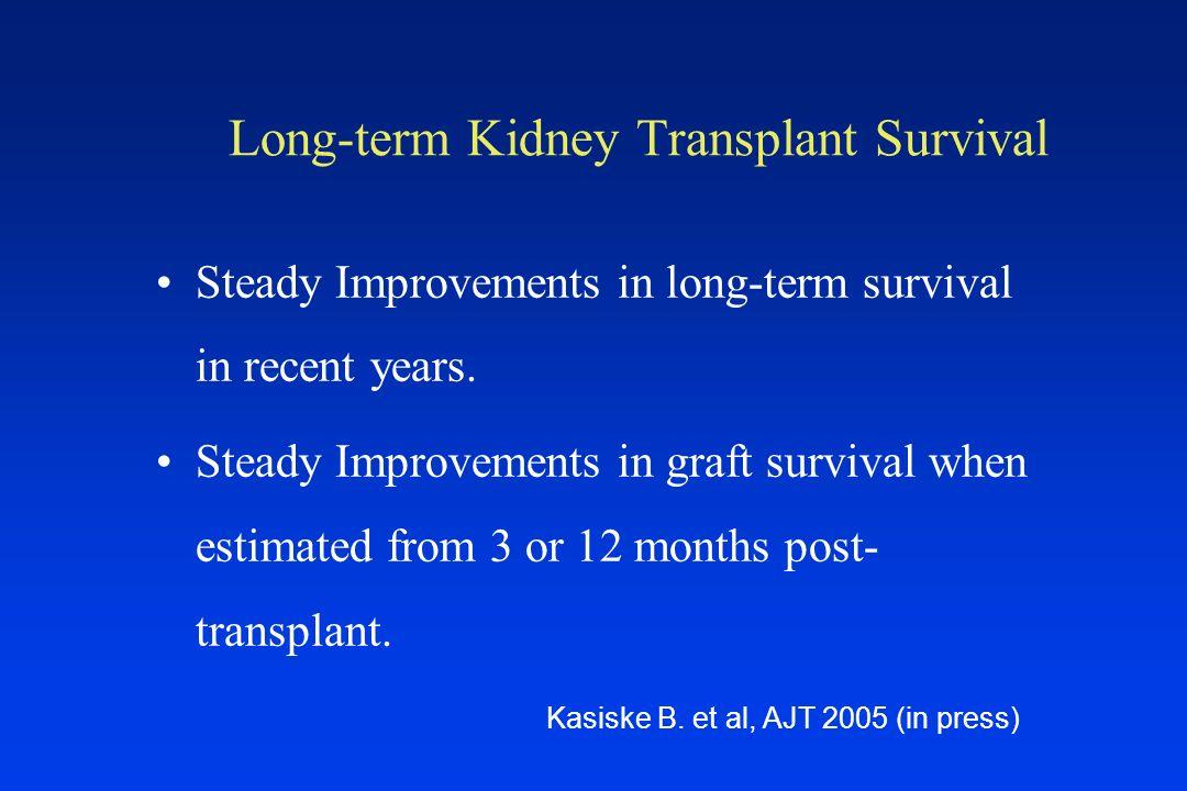 Long-term Kidney Transplant Survival