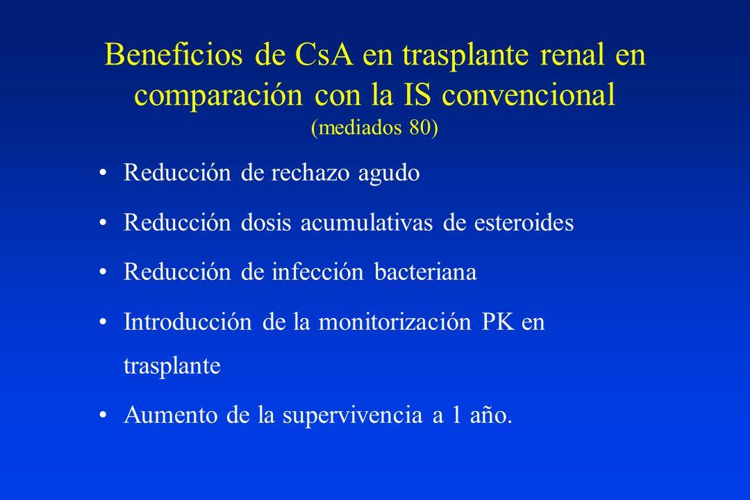 Beneficios de CsA en trasplante renal en comparación con la IS convencional (mediados 80)