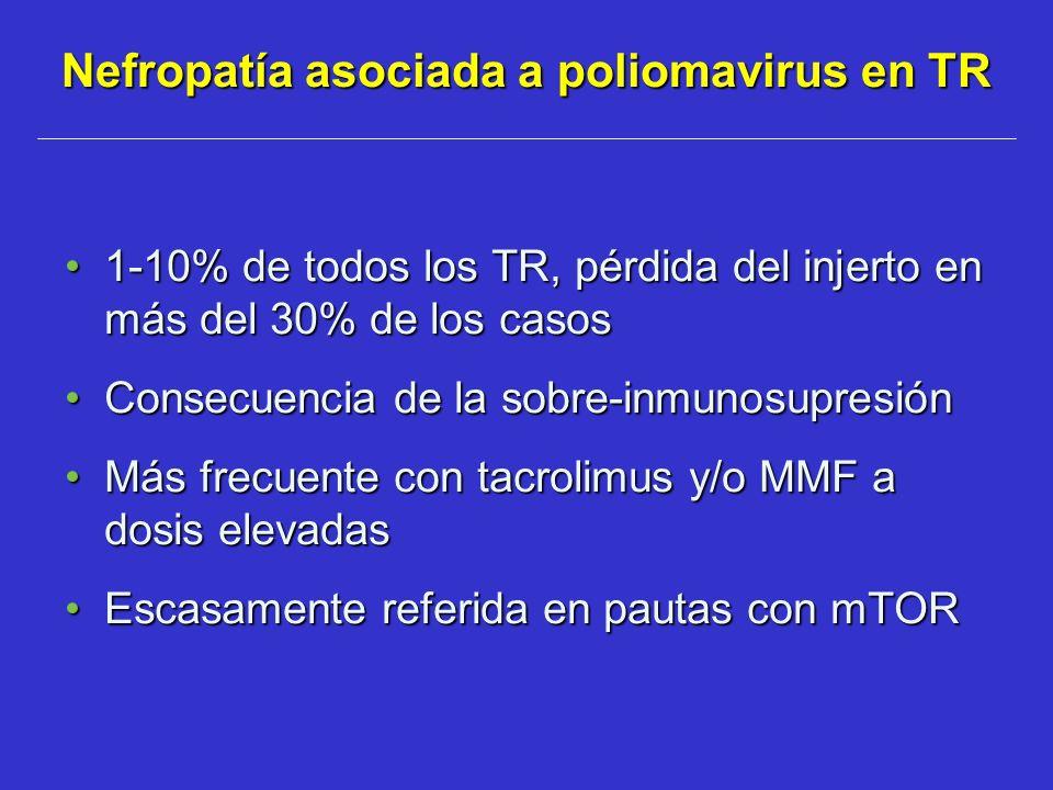 Nefropatía asociada a poliomavirus en TR
