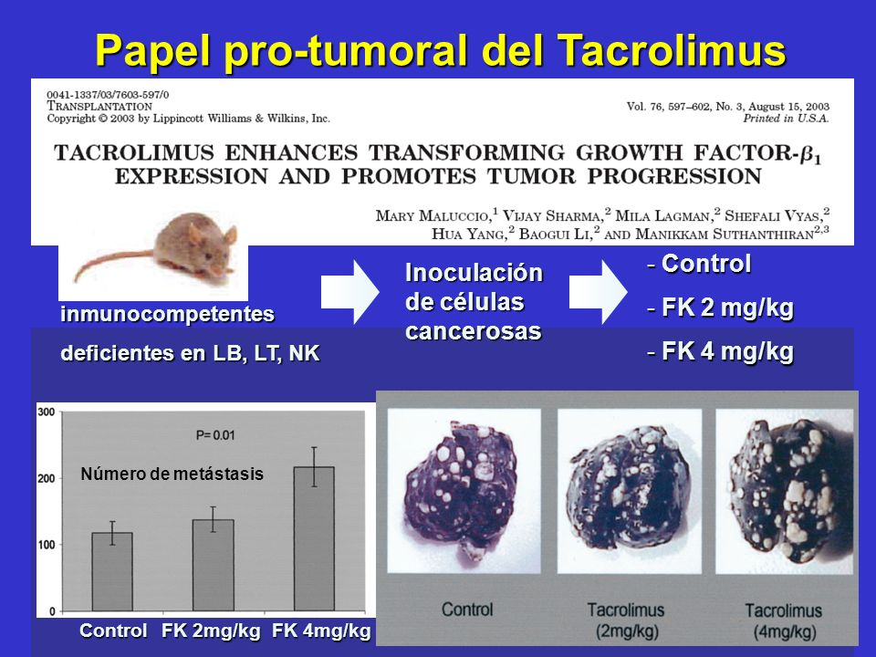 Papel pro-tumoral del Tacrolimus