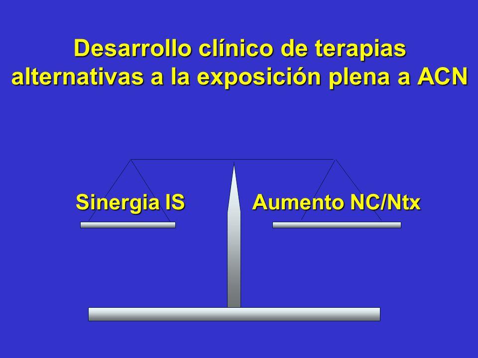 Desarrollo clínico de terapias alternativas a la exposición plena a ACN
