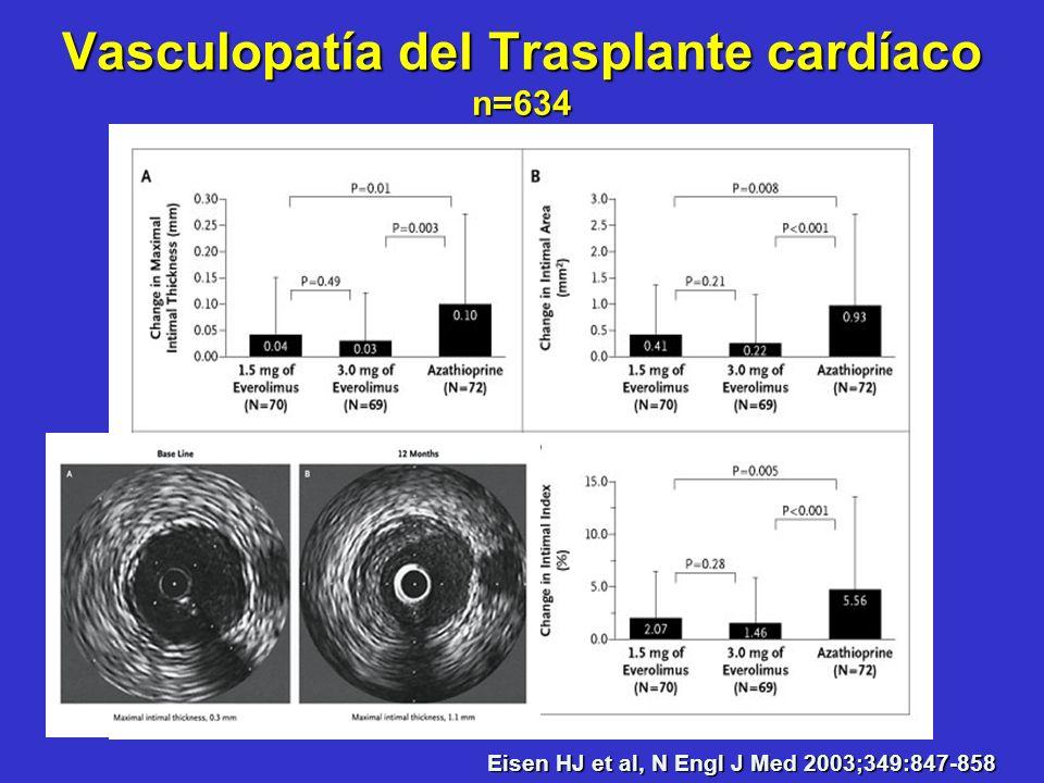 Vasculopatía del Trasplante cardíaco n=634