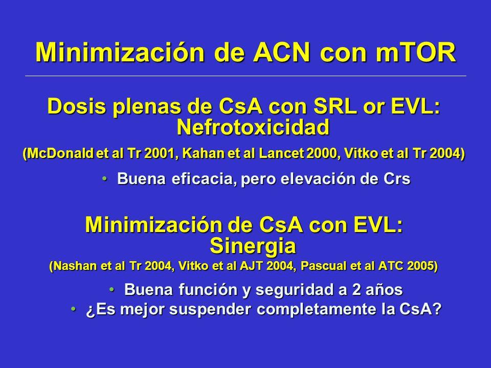 Minimización de ACN con mTOR
