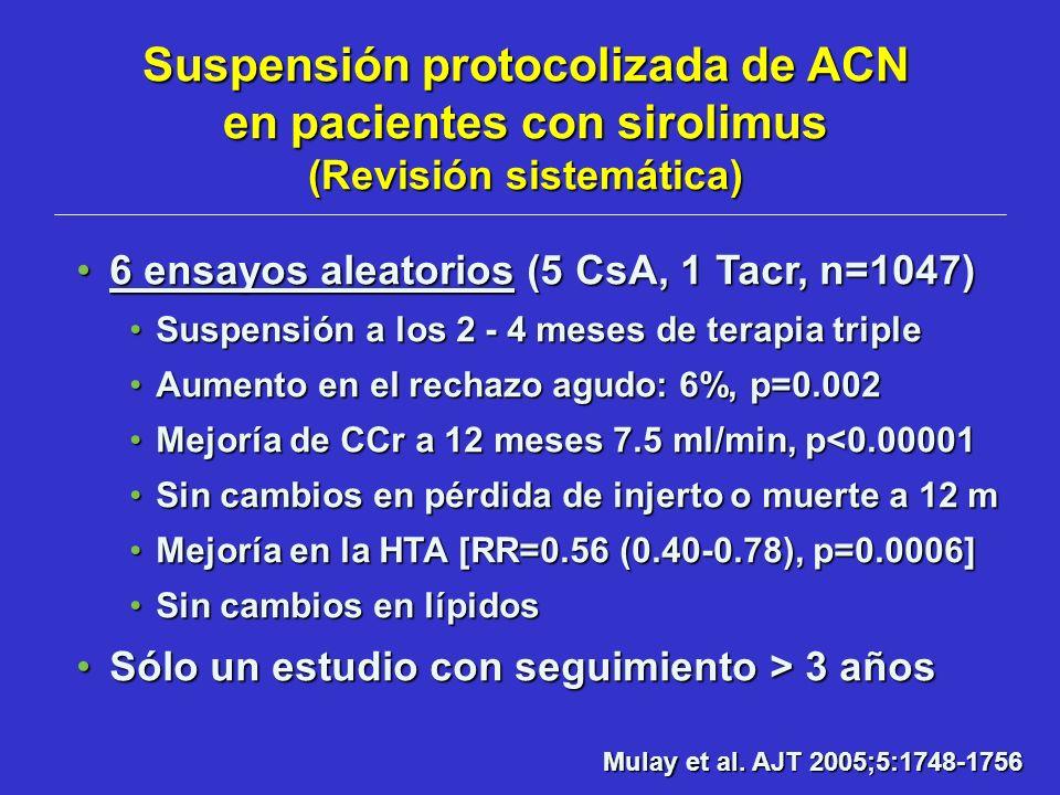 Suspensión protocolizada de ACN en pacientes con sirolimus