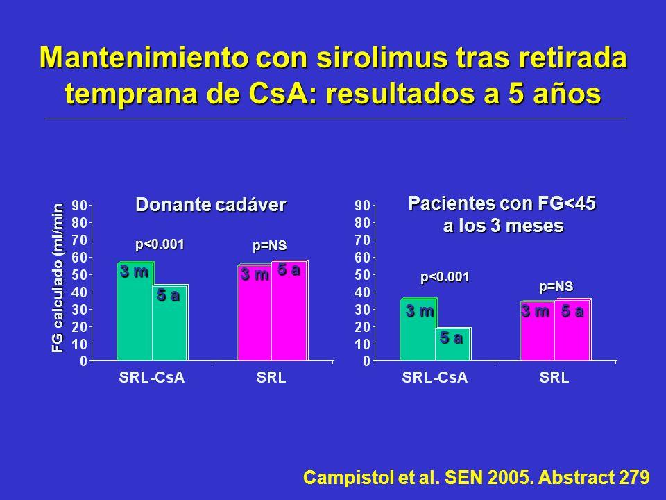 Mantenimiento con sirolimus tras retirada temprana de CsA: resultados a 5 años