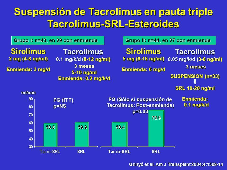 Suspensión de Tacrolimus en pauta triple Tacrolimus-SRL-Esteroides