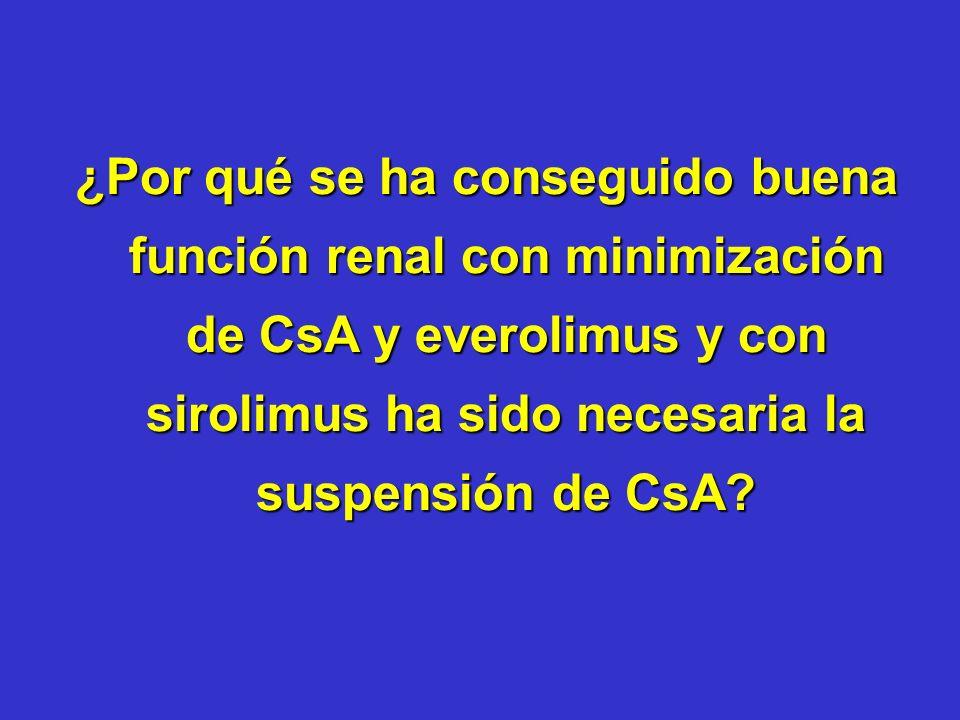 ¿Por qué se ha conseguido buena función renal con minimización de CsA y everolimus y con sirolimus ha sido necesaria la suspensión de CsA