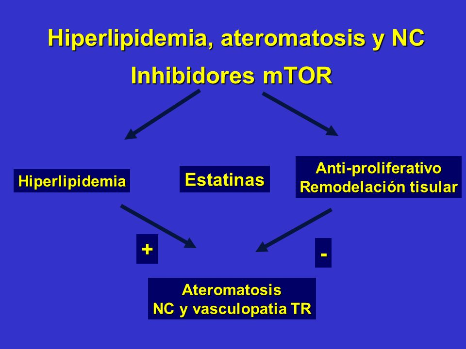 Hiperlipidemia, ateromatosis y NC