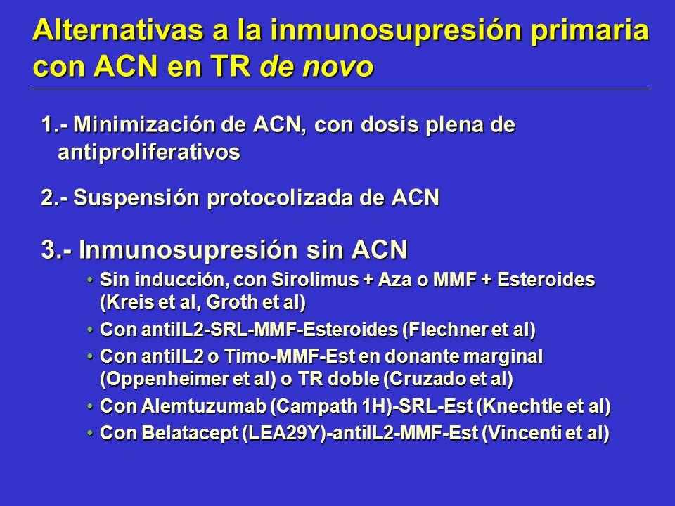 Alternativas a la inmunosupresión primaria con ACN en TR de novo