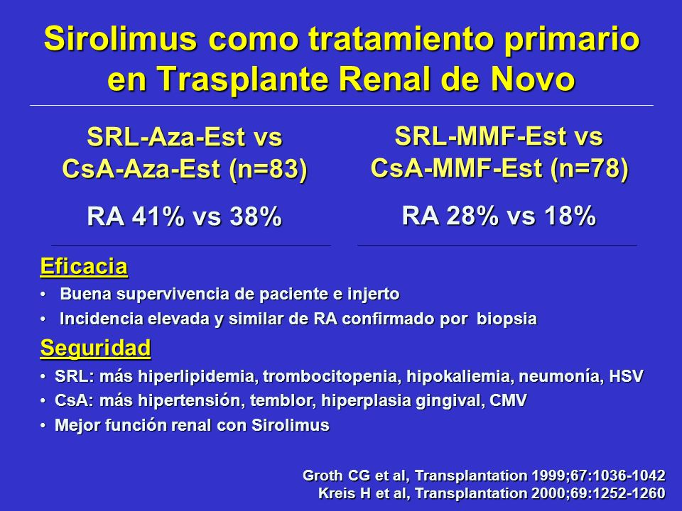 Sirolimus como tratamiento primario en Trasplante Renal de Novo
