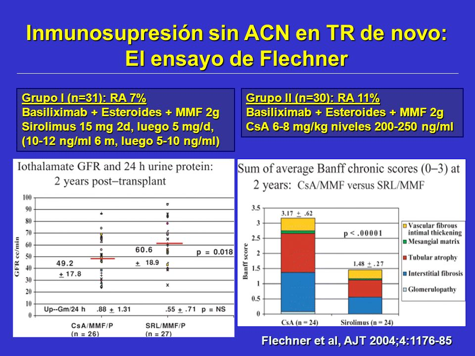 Inmunosupresión sin ACN en TR de novo: