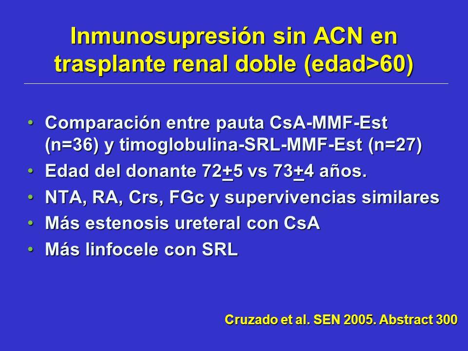 Inmunosupresión sin ACN en trasplante renal doble (edad>60)