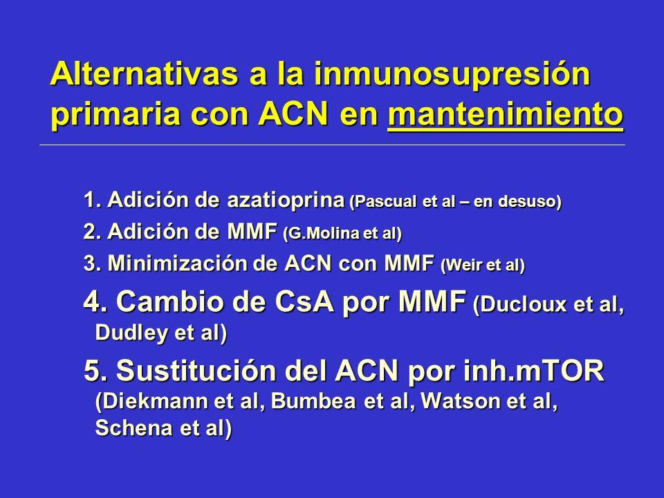 Alternativas a la inmunosupresión primaria con ACN en mantenimiento