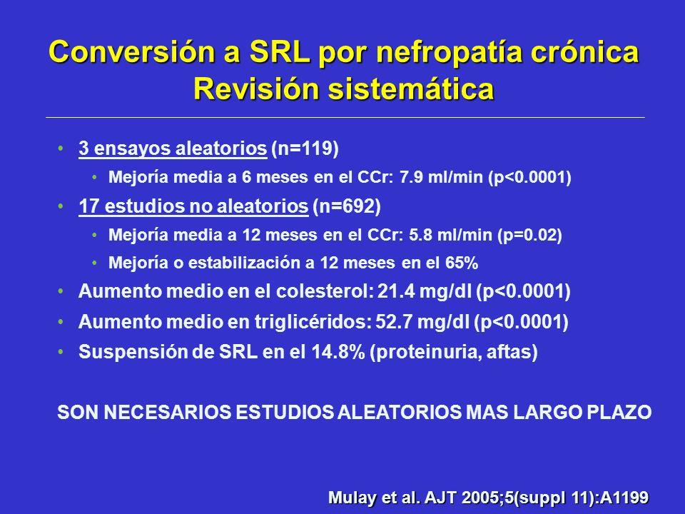 Conversión a SRL por nefropatía crónica Revisión sistemática