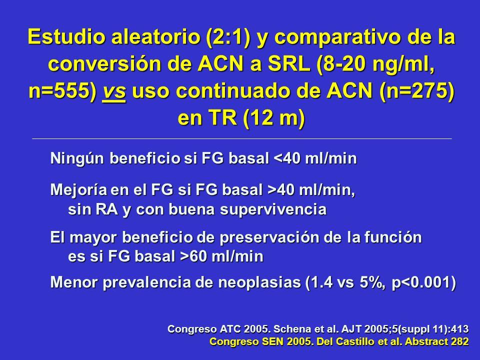 Estudio aleatorio (2:1) y comparativo de la conversión de ACN a SRL (8-20 ng/ml, n=555) vs uso continuado de ACN (n=275) en TR (12 m)