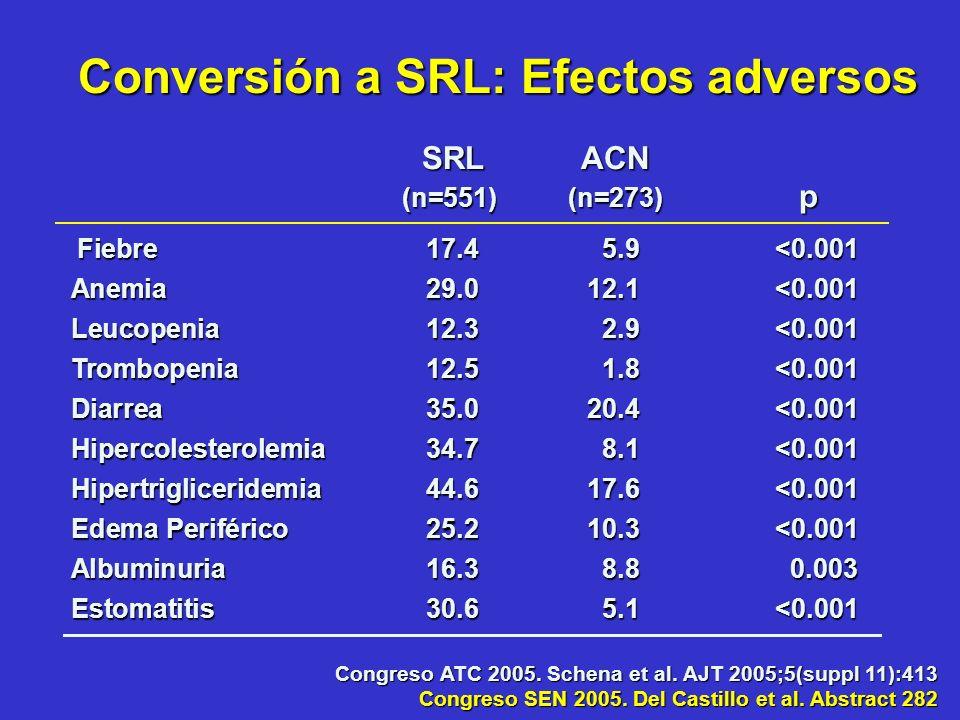 Conversión a SRL: Efectos adversos