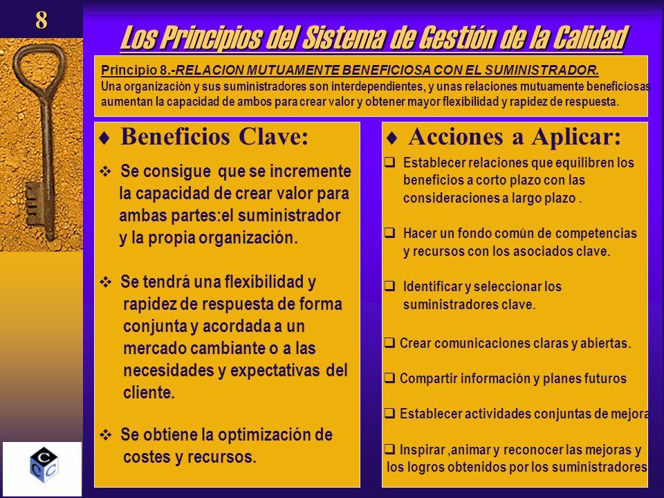 Los Principios del Sistema de Gestión de la Calidad