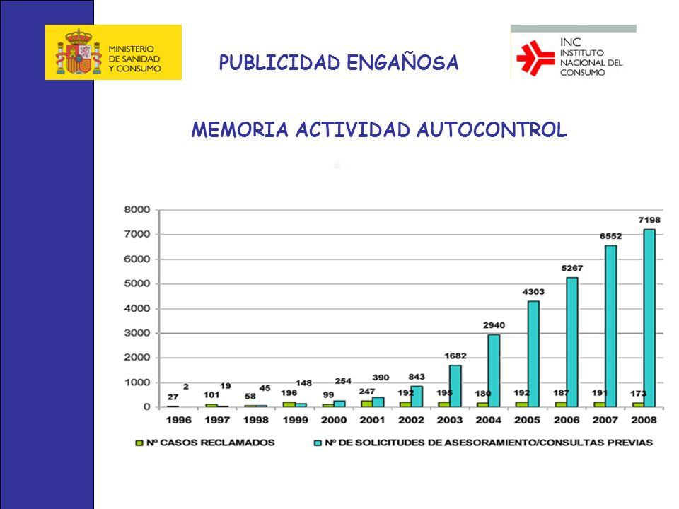PUBLICIDAD ENGAÑOSA MEMORIA ACTIVIDAD AUTOCONTROL