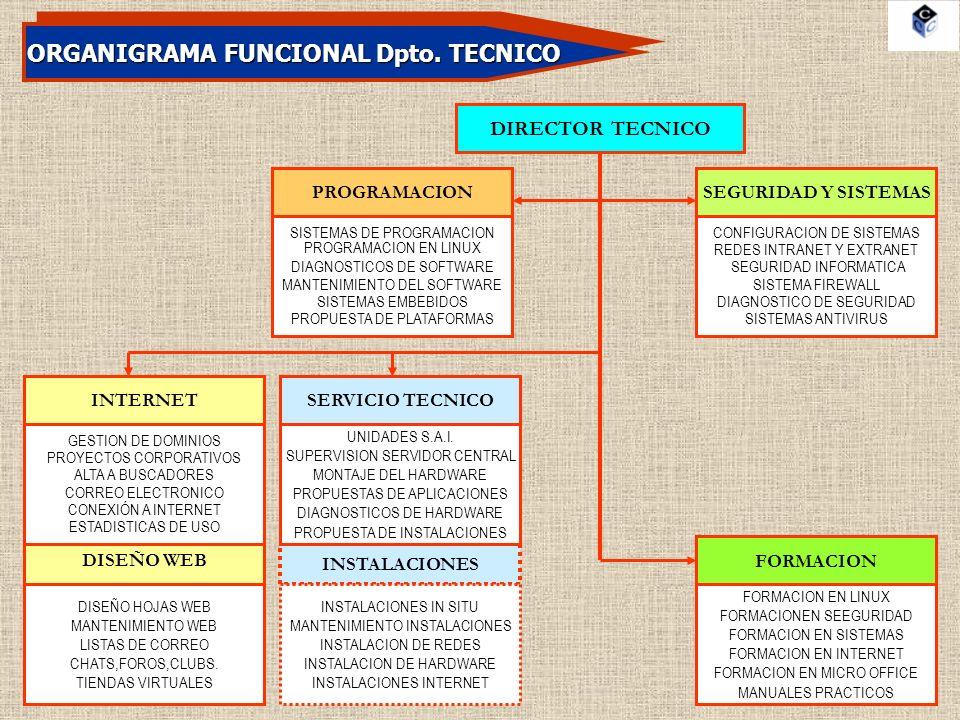 ORGANIGRAMA FUNCIONAL Dpto. TECNICO