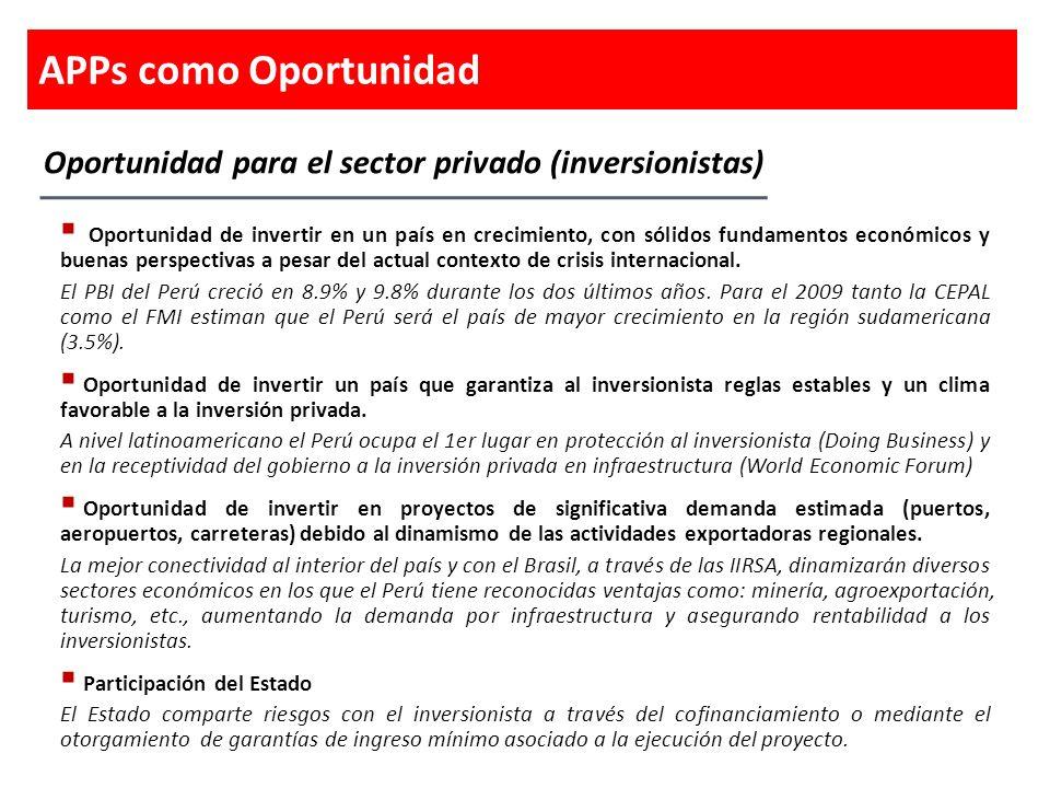 APPs como Oportunidad Oportunidad para el sector privado (inversionistas)