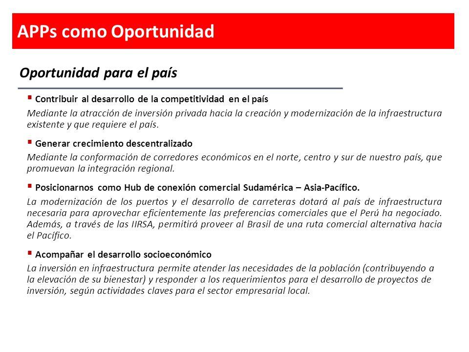 APPs como Oportunidad Oportunidad para el país
