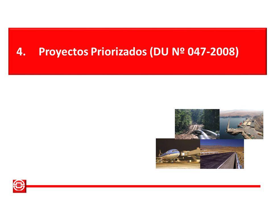 Proyectos Priorizados (DU Nº 047-2008)