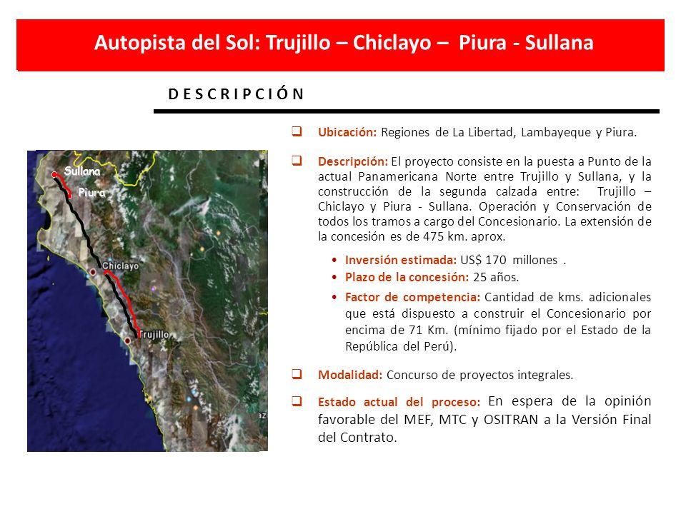 Autopista del Sol: Trujillo – Chiclayo – Piura - Sullana