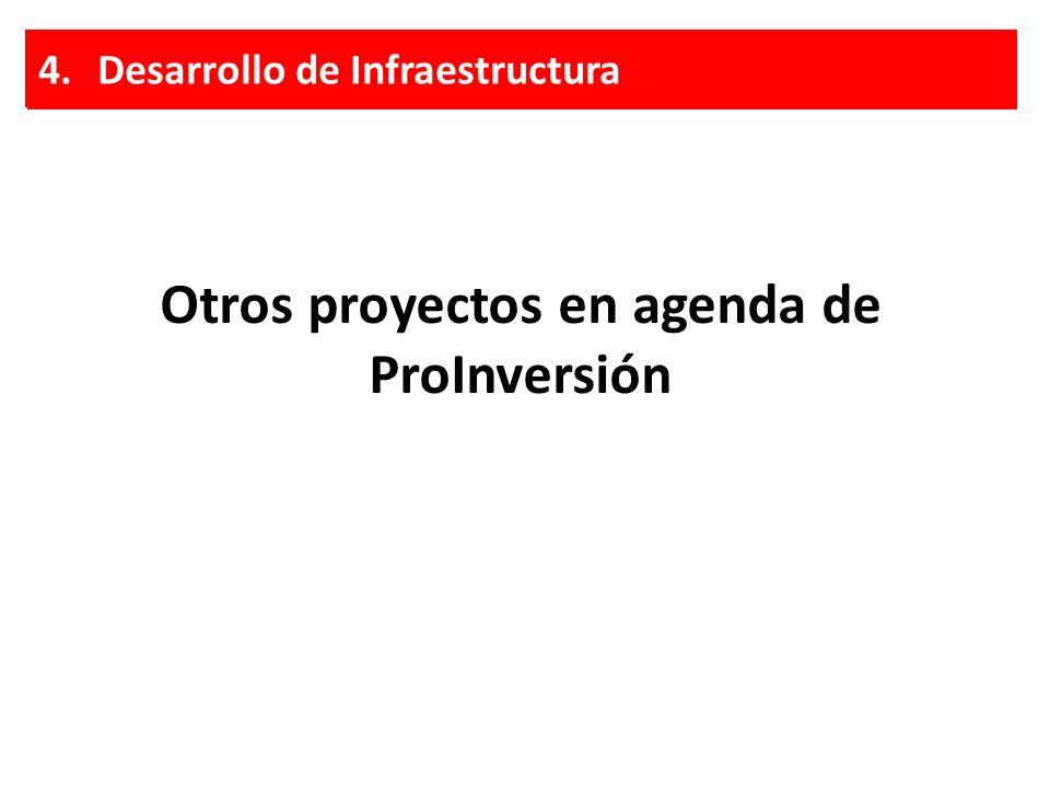 Otros proyectos en agenda de ProInversión